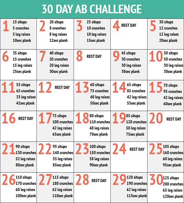 It starts easy, but man... day 20 and beyond are KILLER.